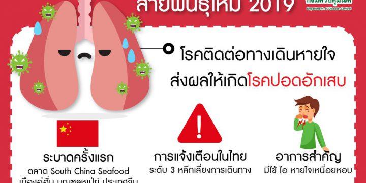 มารู้จัก…ไวรัสโคโรนา สายพันธุ์ใหม่ 2019